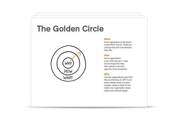 Simon-Sineks-Golden-Circle