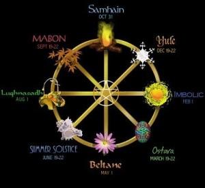 pagan religion